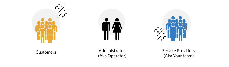 Customers, Administrator and Service Provider user accounts that exist in PodiumIO